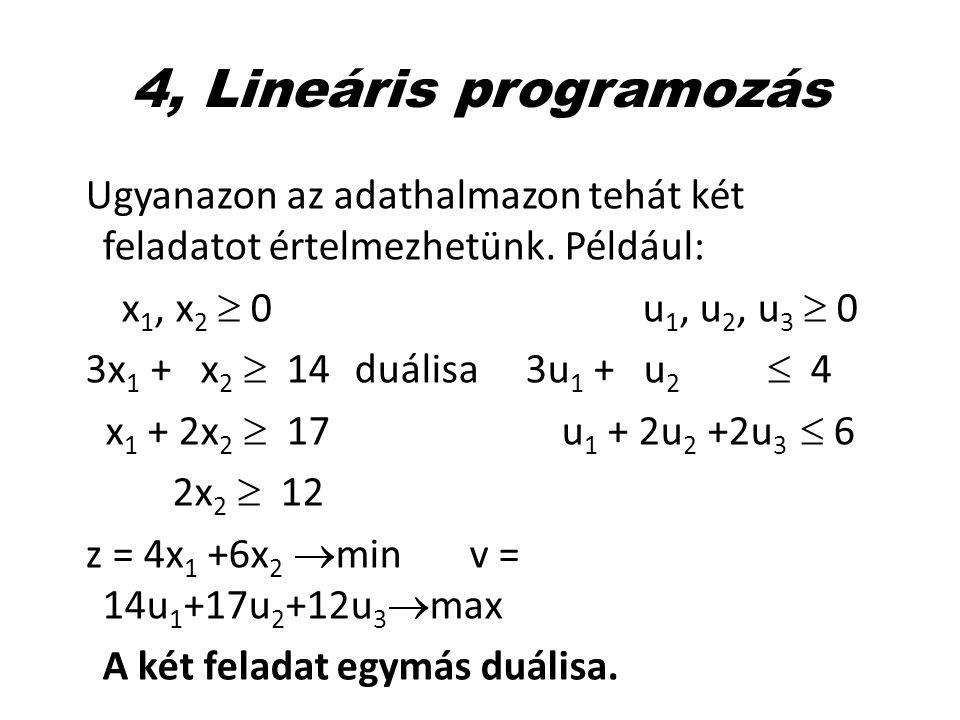 4, Lineáris programozás Ugyanazon az adathalmazon tehát két feladatot értelmezhetünk. Például: x 1, x 2  0u 1, u 2, u 3  0 3x 1 + x 2  14duálisa 3u