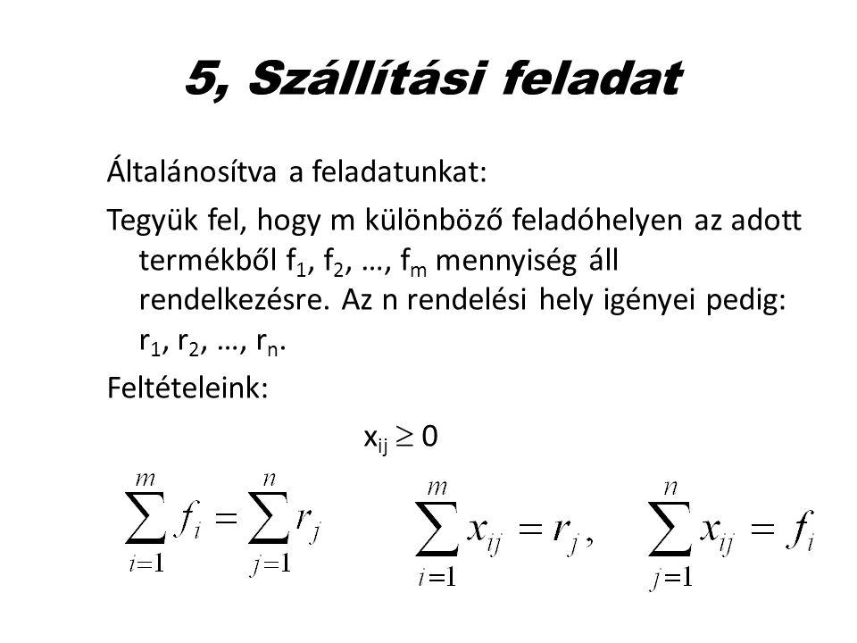 5, Szállítási feladat Általánosítva a feladatunkat: Tegyük fel, hogy m különböző feladóhelyen az adott termékből f 1, f 2, …, f m mennyiség áll rendel