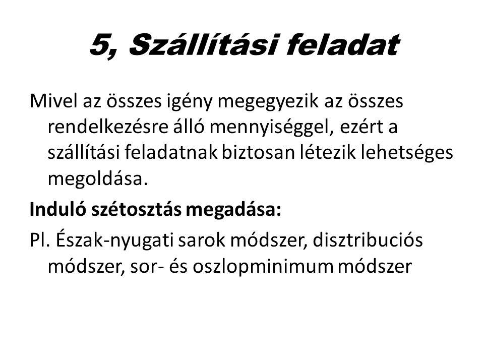 5, Szállítási feladat Mivel az összes igény megegyezik az összes rendelkezésre álló mennyiséggel, ezért a szállítási feladatnak biztosan létezik lehet
