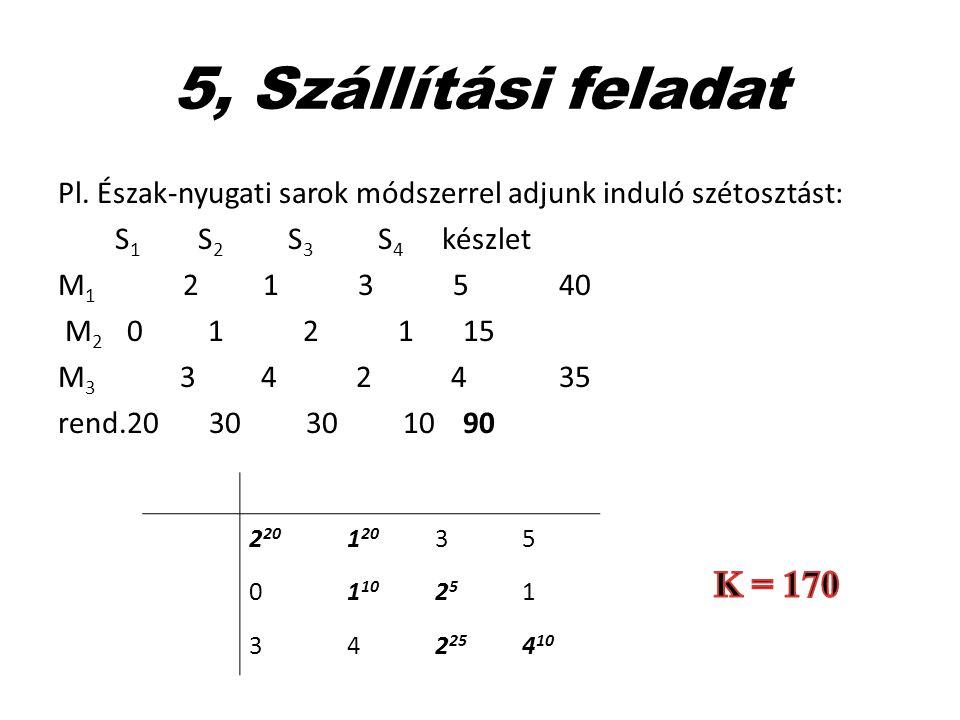 5, Szállítási feladat Pl. Észak-nyugati sarok módszerrel adjunk induló szétosztást: S 1 S 2 S 3 S 4 készlet M 1 2 1 3 5 40 M 2 0 1 2 1 15 M 3 3 4 2 4