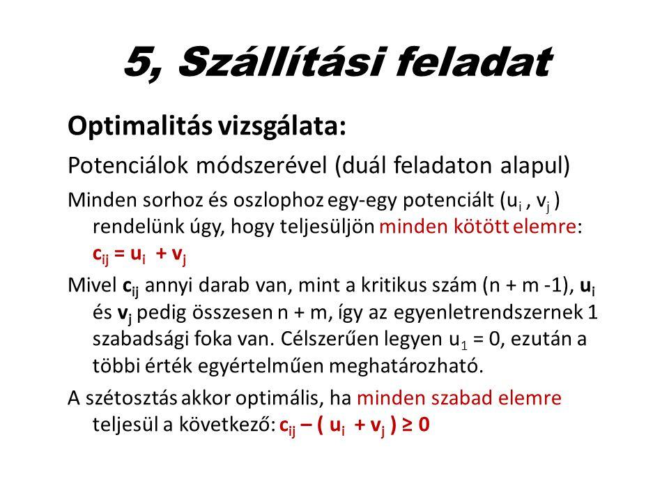 5, Szállítási feladat Optimalitás vizsgálata: Potenciálok módszerével (duál feladaton alapul) Minden sorhoz és oszlophoz egy-egy potenciált (u i, v j