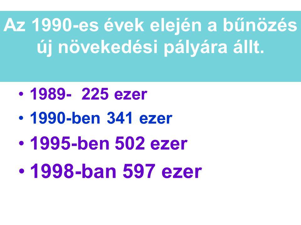 Az 1990-es évek elején a bűnözés új növekedési pályára állt. 1989- 225 ezer 1990-ben 341 ezer 1995-ben 502 ezer 1998-ban 597 ezer