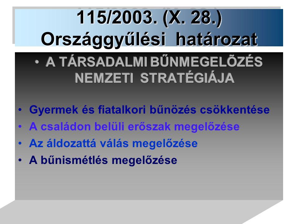 115/2003. (X. 28.) Országgyűlési határozat