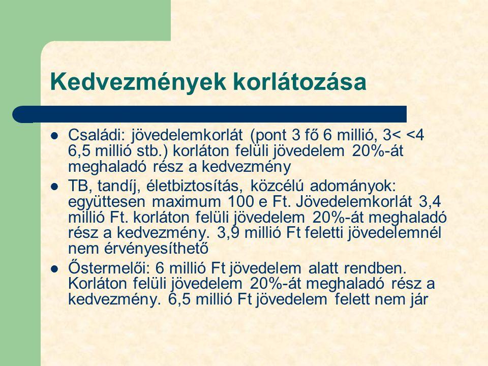 Kedvezmények korlátozása Családi: jövedelemkorlát (pont 3 fő 6 millió, 3< <4 6,5 millió stb.) korláton felüli jövedelem 20%-át meghaladó rész a kedvez