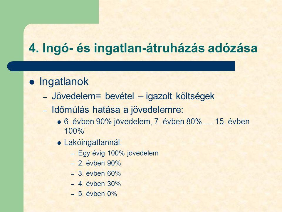 4. Ingó- és ingatlan-átruházás adózása Ingatlanok – Jövedelem= bevétel – igazolt költségek – Időmúlás hatása a jövedelemre: 6. évben 90% jövedelem, 7.