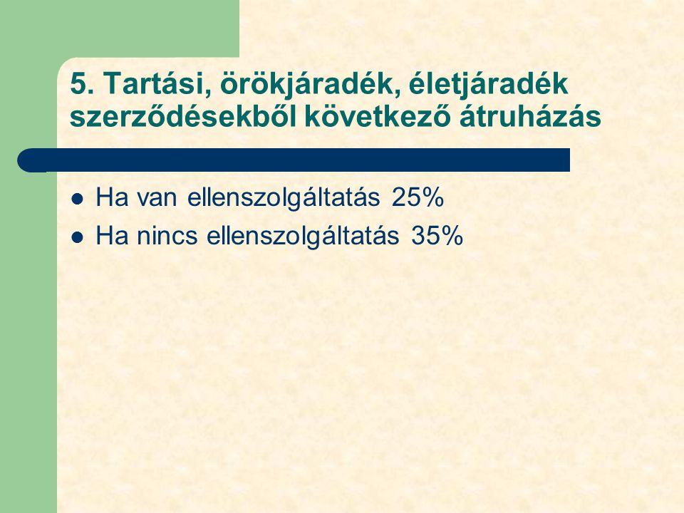 5. Tartási, örökjáradék, életjáradék szerződésekből következő átruházás Ha van ellenszolgáltatás 25% Ha nincs ellenszolgáltatás 35%
