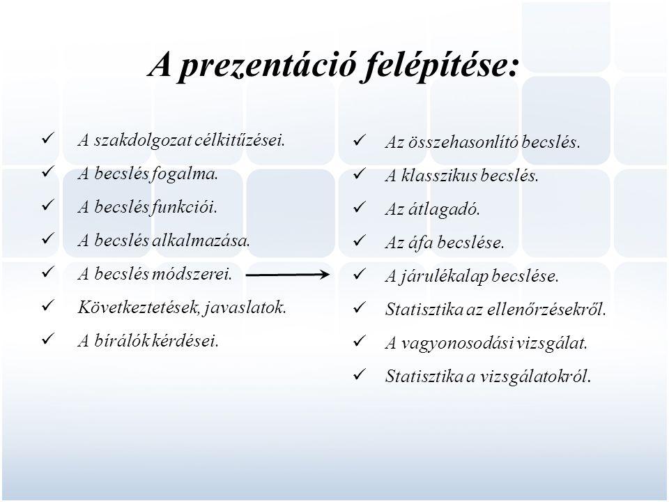 A prezentáció felépítése: A szakdolgozat célkitűzései. A becslés fogalma. A becslés funkciói. A becslés alkalmazása. A becslés módszerei. Következteté