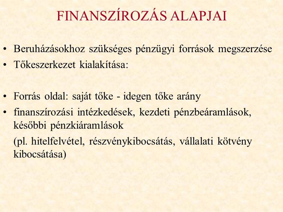 FINANSZÍROZÁS ALAPJAI Beruházásokhoz szükséges pénzügyi források megszerzése Tőkeszerkezet kialakítása: Forrás oldal: saját tőke - idegen tőke arány finanszírozási intézkedések, kezdeti pénzbeáramlások, későbbi pénzkiáramlások (pl.