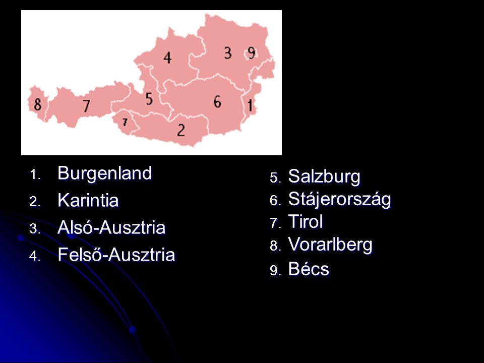 1. Burgenland 2. Karintia 3. Alsó-Ausztria 4. Felső-Ausztria 5. Salzburg 6. Stájerország 7. Tirol 8. Vorarlberg 9. Bécs