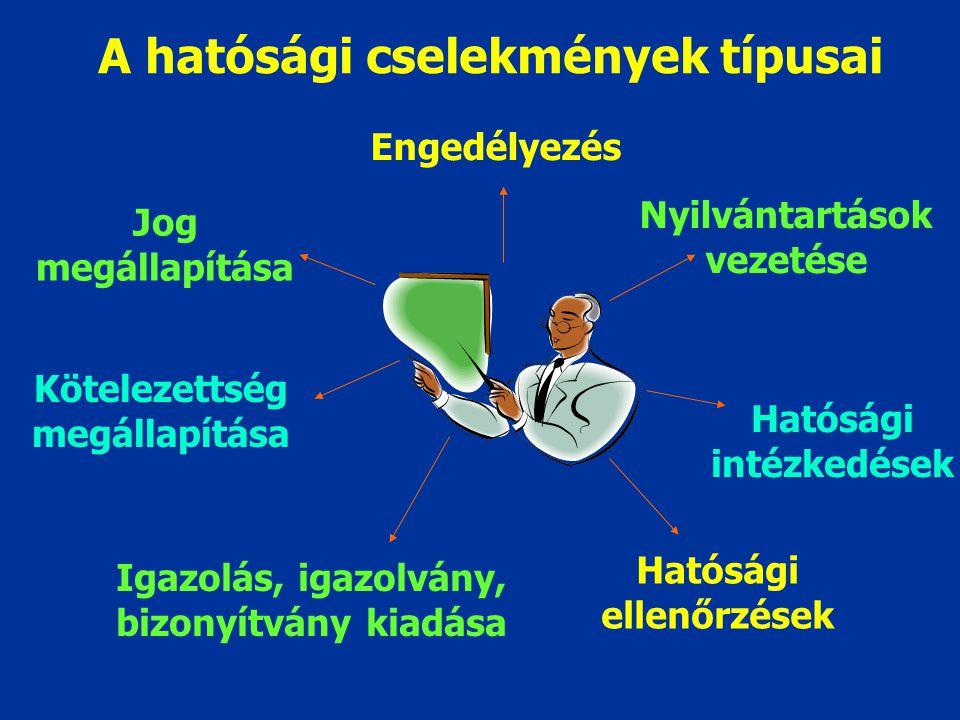 Hatósági jogalkalmazó tevékenység Közigazgatási tevékenység: szervezői jogalkalmazói Közfeladatok közhatalommal történő megvalósítása Hatáskörbe, ille