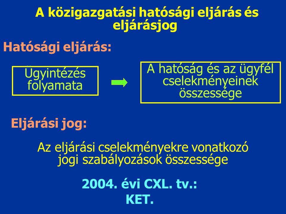 A közigazgatási hatósági eljárás és eljárásjog Hatósági eljárás: Eljárási jog: Ügyintézés folyamata A hatóság és az ügyfél cselekményeinek összessége Az eljárási cselekményekre vonatkozó jogi szabályozások összessége 2004.