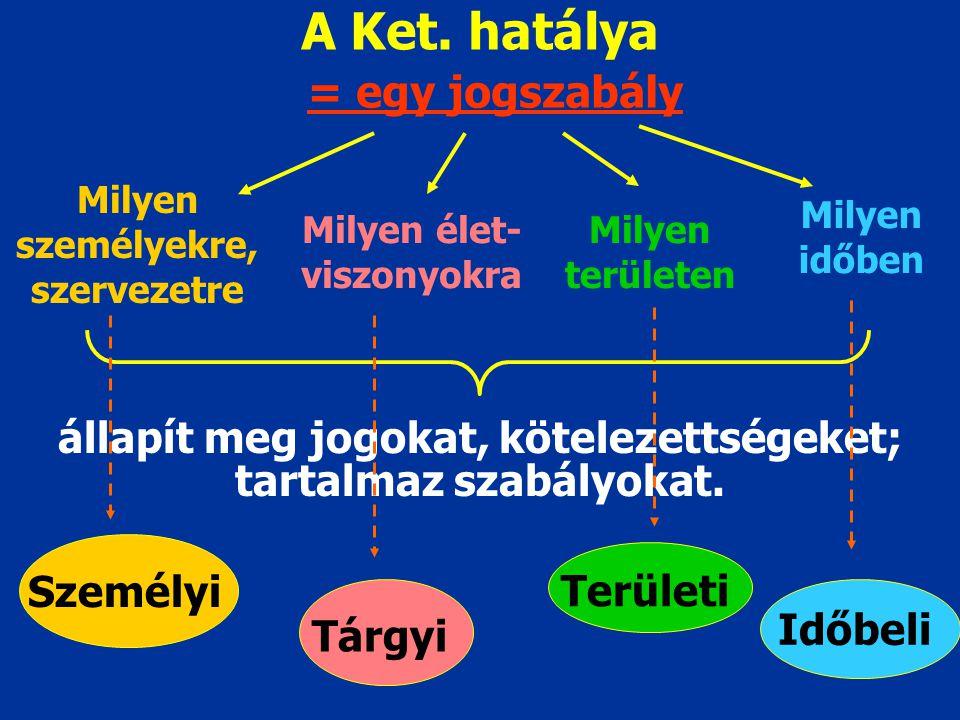 A Ket. hatálya, a hatósági ügy, az ügyfél és a hatóság fogalma A Ket. tárgyi hatálya A Ket. személyi hatálya A Ket. területi és időbeli hatálya