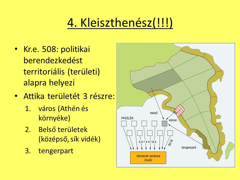 4. Kleiszthenész(!!!) Kr.e. 508: politikai berendezkedést territoriális (területi) alapra helyezi Attika területét 3 részre: 1.város (Athén és környék