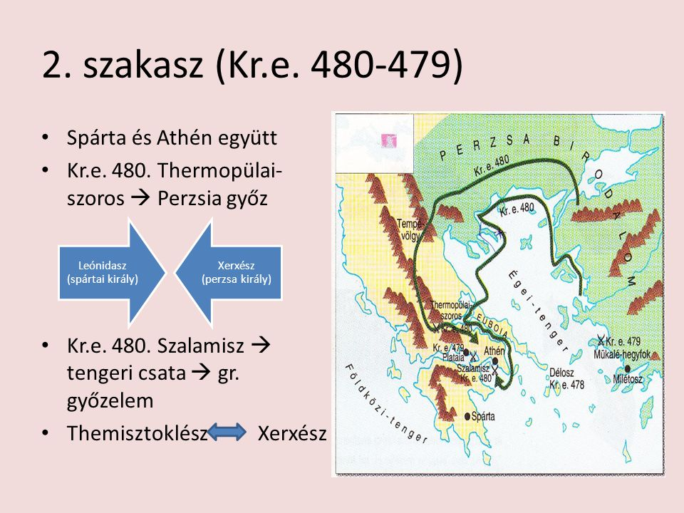 2. szakasz (Kr.e. 480-479) Spárta és Athén együtt Kr.e. 480. Thermopülai- szoros  Perzsia győz Kr.e. 480. Szalamisz  tengeri csata  gr. győzelem Th