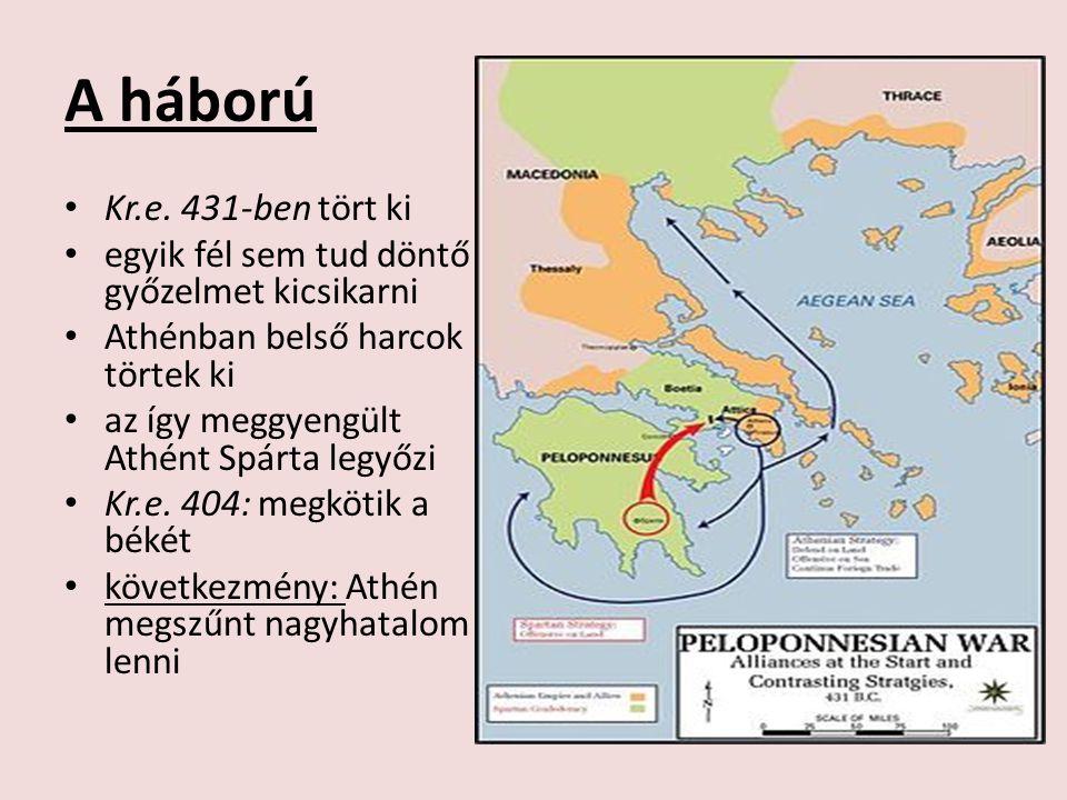 A háború Kr.e. 431-ben tört ki egyik fél sem tud döntő győzelmet kicsikarni Athénban belső harcok törtek ki az így meggyengült Athént Spárta legyőzi K