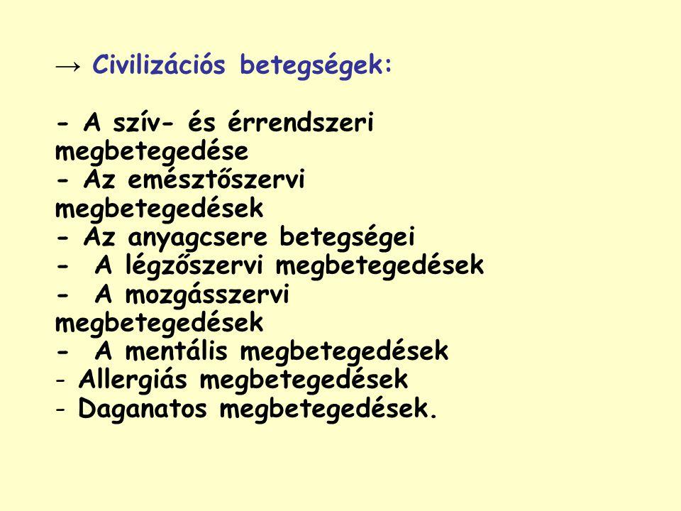 → Civilizációs betegségek: - A szív- és érrendszeri megbetegedése - Az emésztőszervi megbetegedések - Az anyagcsere betegségei - A légzőszervi megbete