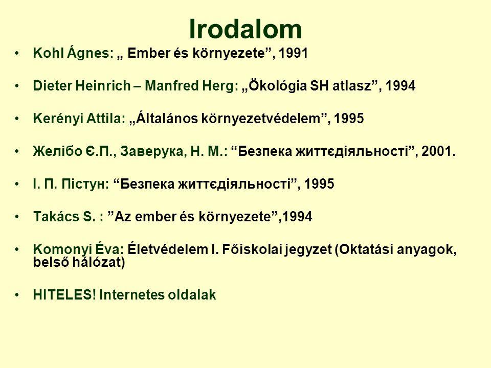"""Irodalom Kohl Ágnes: """" Ember és környezete"""", 1991 Dieter Heinrich – Manfred Herg: """"Ökológia SH atlasz"""", 1994 Kerényi Attila: """"Általános környezetvédel"""