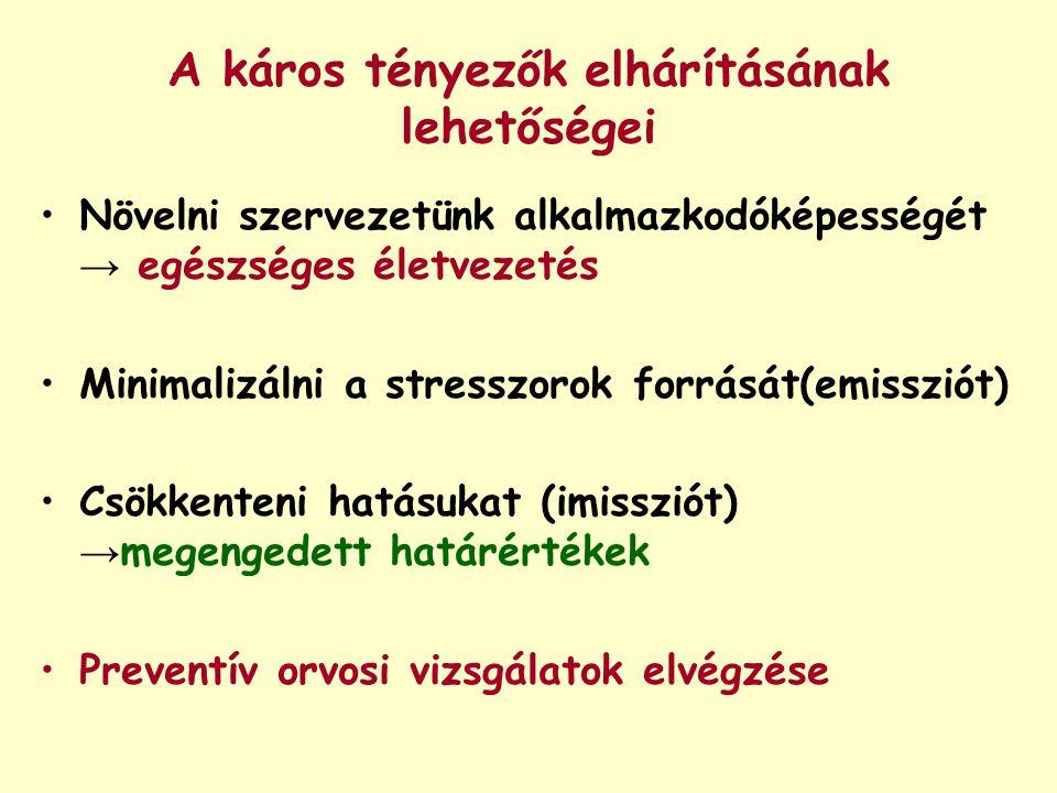 A káros tényezők elhárításának lehetőségei Növelni szervezetünk alkalmazkodóképességét → egészséges életvezetés Minimalizálni a stresszorok forrását(e