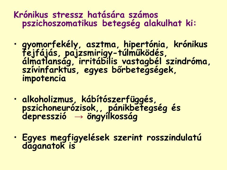 Krónikus stressz hatására számos pszichoszomatikus betegség alakulhat ki: gyomorfekély, asztma, hipertónia, krónikus fejfájás, pajzsmirigy-túlműködés,