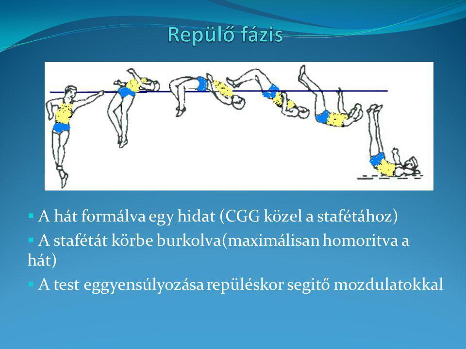  A hát formálva egy hidat (CGG közel a stafétához)  A stafétát körbe burkolva(maximálisan homoritva a hát)  A test eggyensúlyozása repüléskor segit
