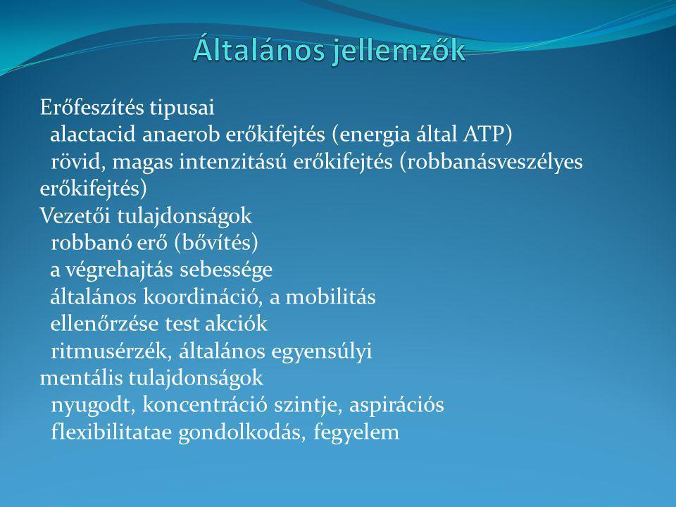 Erőfeszítés tipusai alactacid anaerob erőkifejtés (energia által ATP) rövid, magas intenzitású erőkifejtés (robbanásveszélyes erőkifejtés) Vezetői tul