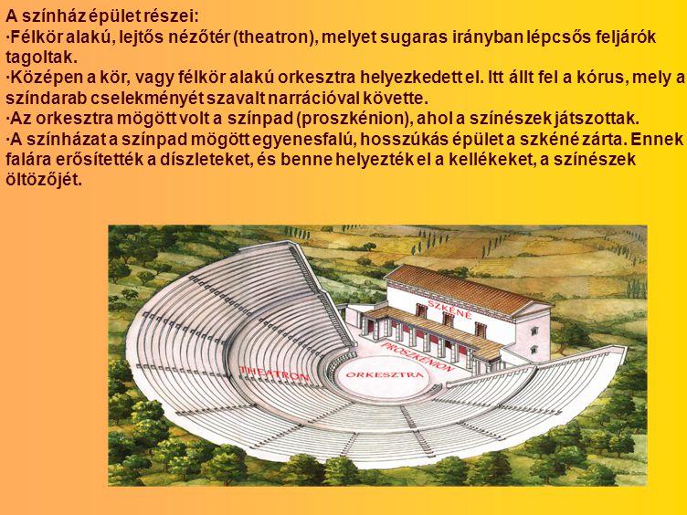 A színház épület részei: ·Félkör alakú, lejtős nézőtér (theatron), melyet sugaras irányban lépcsős feljárók tagoltak. ·Középen a kör, vagy félkör alak