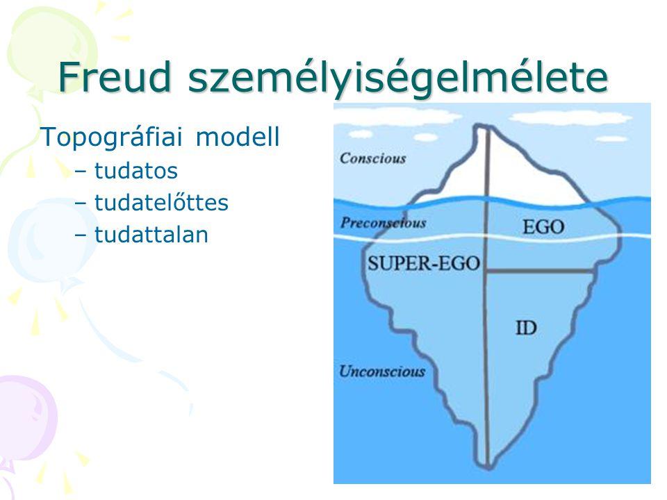 Freud személyiségelmélete Topográfiai modell –tudatos –tudatelőttes –tudattalan