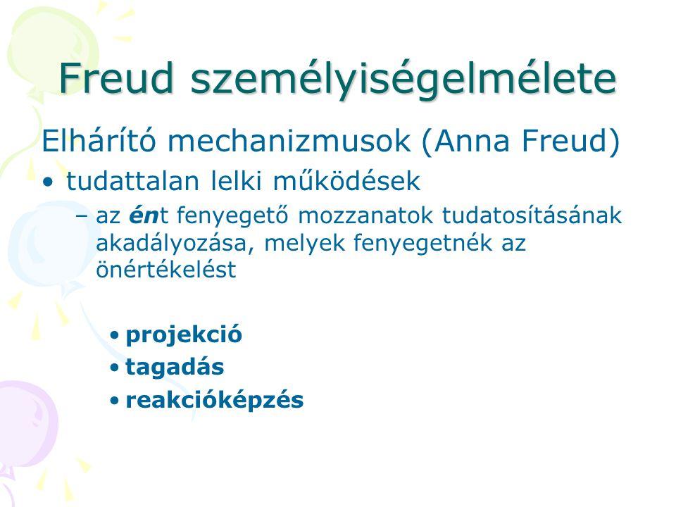 Freud személyiségelmélete Elhárító mechanizmusok (Anna Freud) tudattalan lelki működések –az ént fenyegető mozzanatok tudatosításának akadályozása, melyek fenyegetnék az önértékelést projekció tagadás reakcióképzés