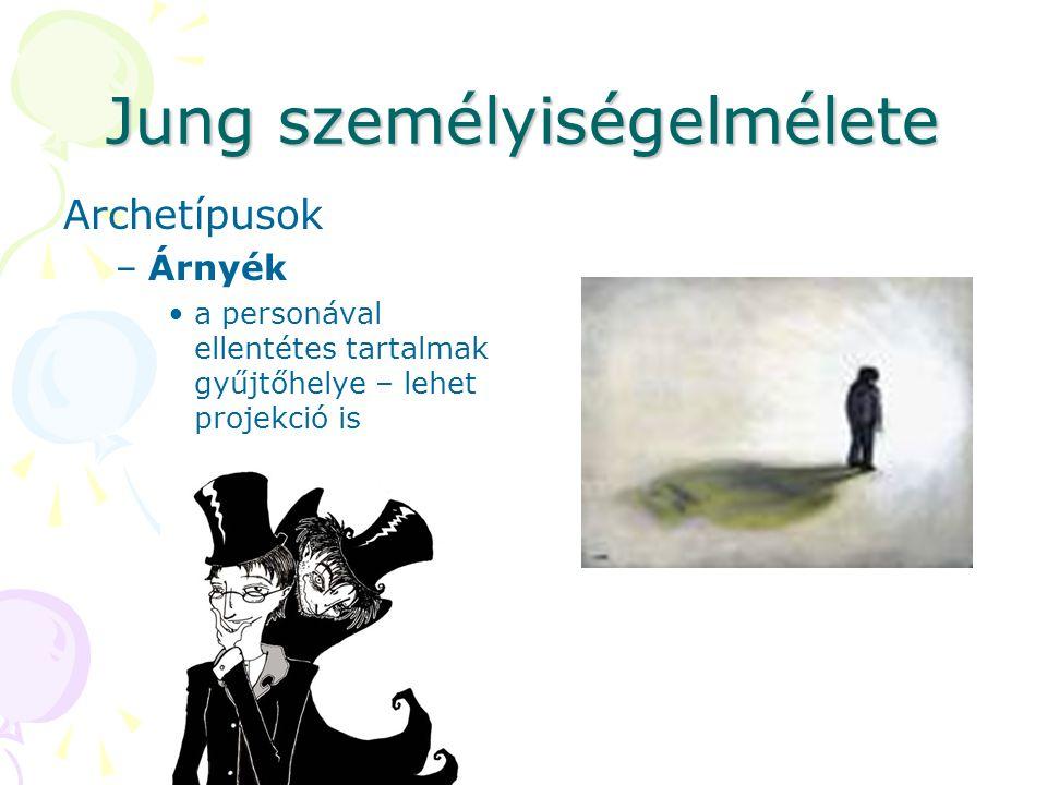 Jung személyiségelmélete Archetípusok –Árnyék a personával ellentétes tartalmak gyűjtőhelye – lehet projekció is