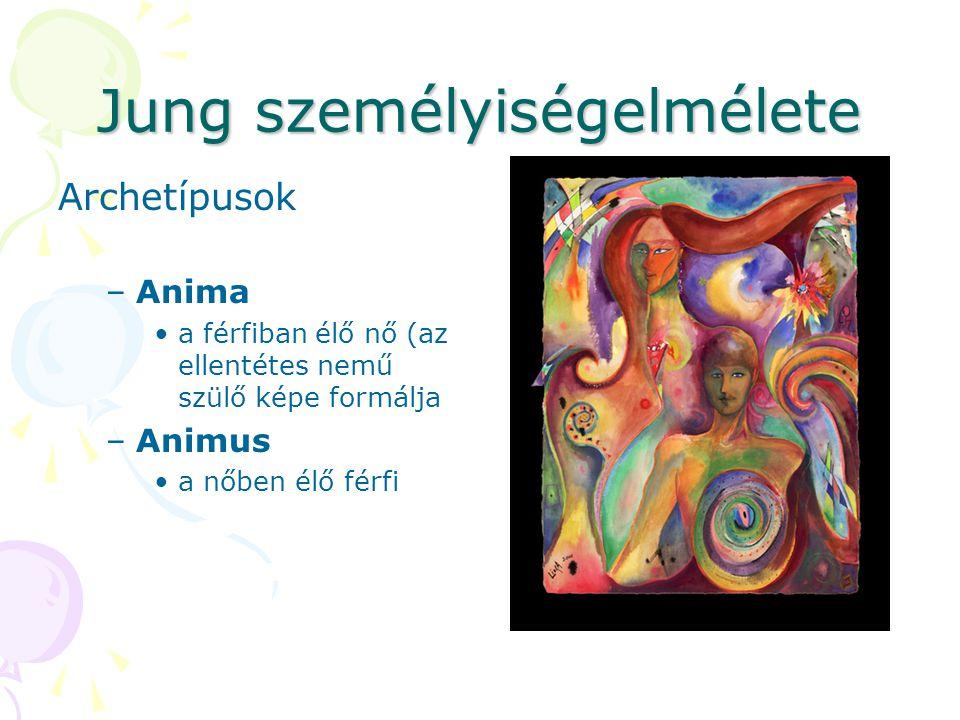 Jung személyiségelmélete Archetípusok –Anima a férfiban élő nő (az ellentétes nemű szülő képe formálja –Animus a nőben élő férfi