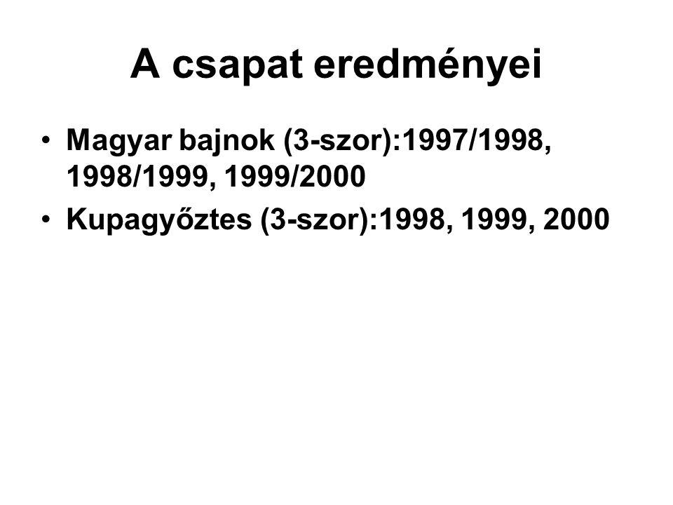A csapat eredményei Magyar bajnok (3-szor):1997/1998, 1998/1999, 1999/2000 Kupagyőztes (3-szor):1998, 1999, 2000