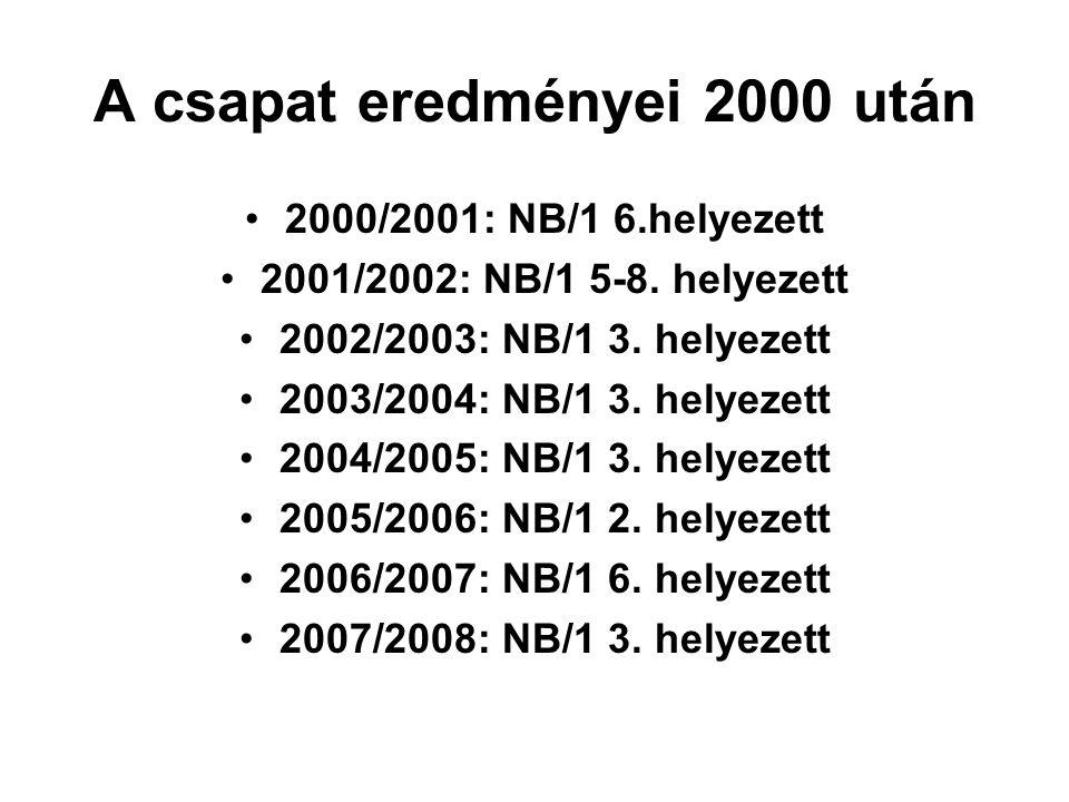 A csapat eredményei 2000 után 2000/2001: NB/1 6.helyezett 2001/2002: NB/1 5-8.