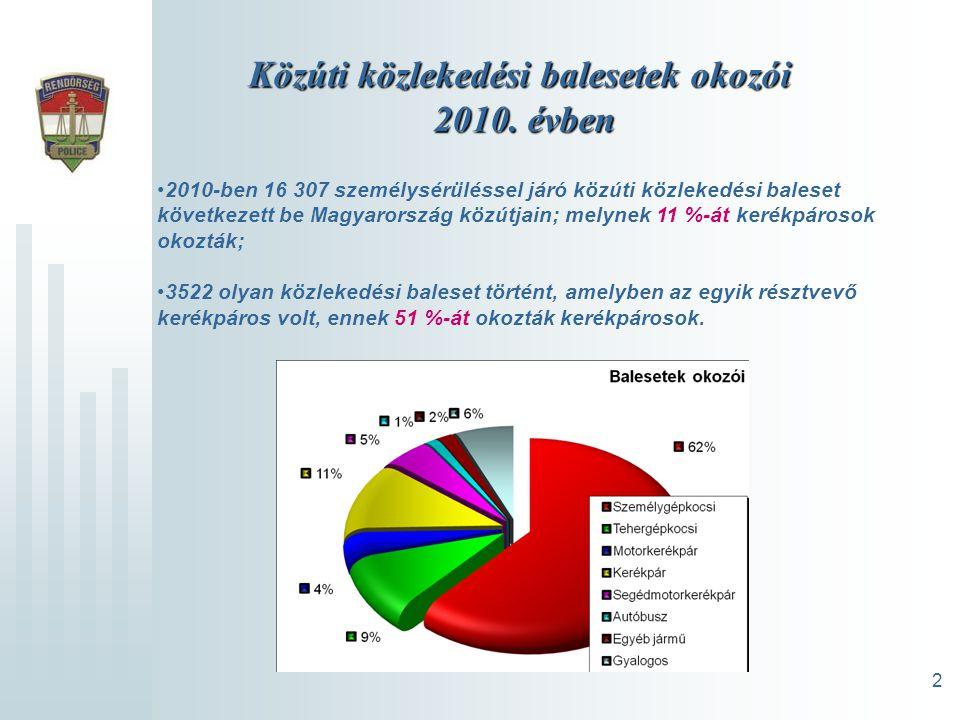 2 Közúti közlekedési balesetek okozói 2010. évben 2010-ben 16 307 személysérüléssel járó közúti közlekedési baleset következett be Magyarország közútj