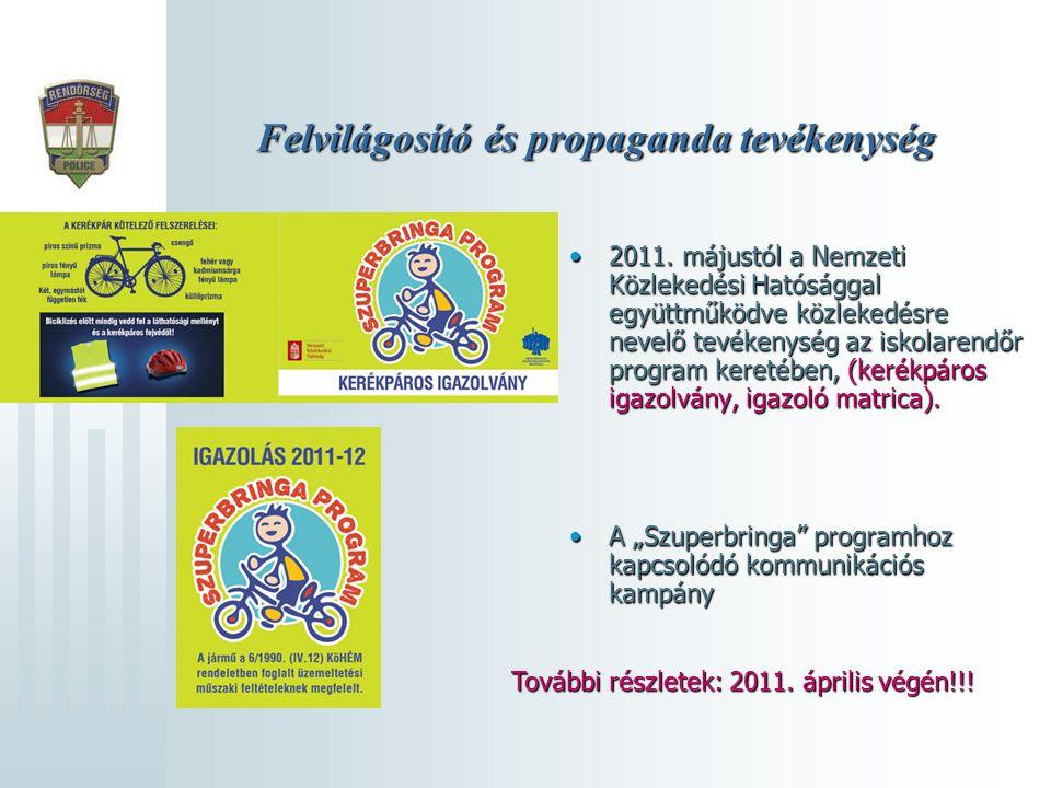 Felvilágosító és propaganda tevékenység 2011. májustól a Nemzeti Közlekedési Hatósággal együttműködve közlekedésre nevelő tevékenység az iskolarendőr