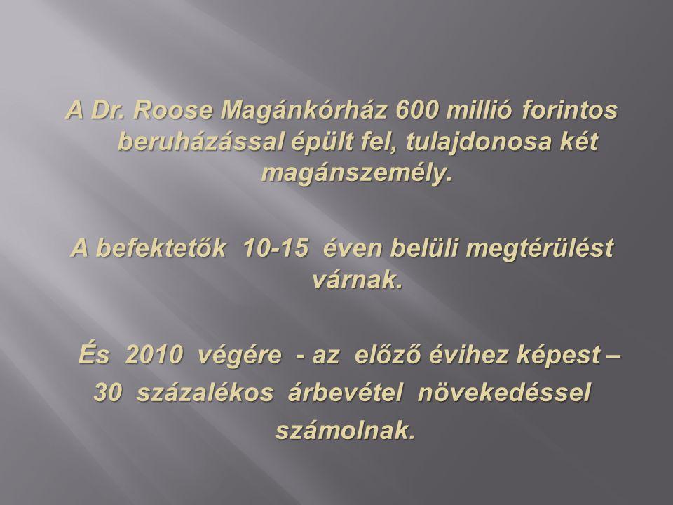 A Dr. Roose Magánkórház 600 millió forintos beruházással épült fel, tulajdonosa két magánszemély.