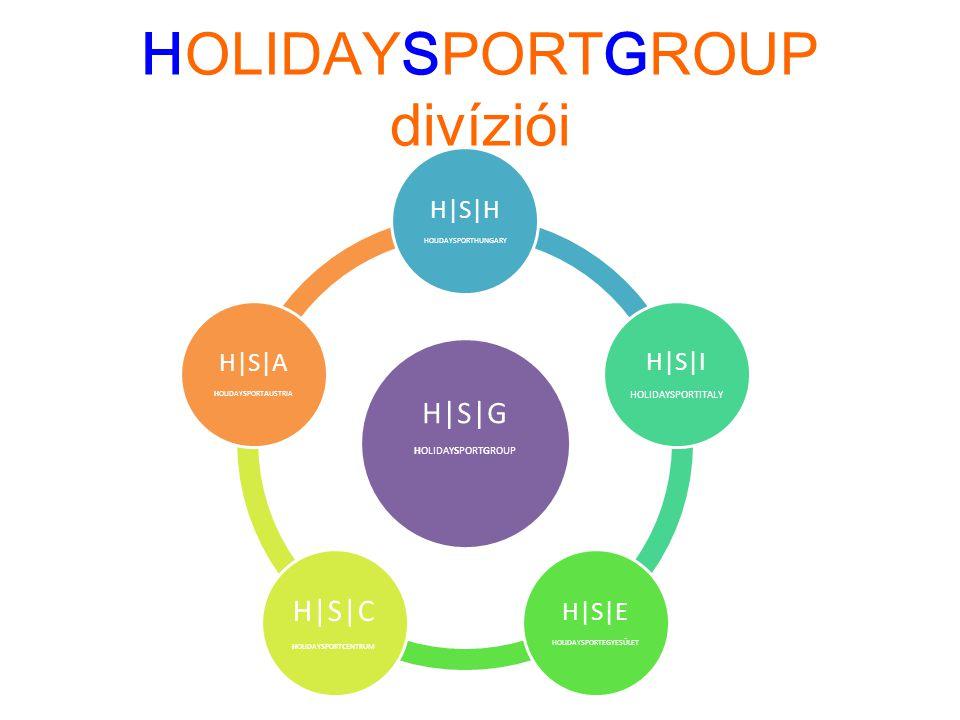 HOLIDAYSPORTGROUP divíziói H|S|G HOLIDAYSPORTGROUP H|S|H HOLIDAYSPORTHUNGARY H|S|I HOLIDAYSPORTITALY H|S|E HOLIDAYSPORTEGYESÜLET H|S|C HOLIDAYSPORTCEN