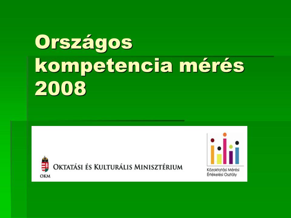 Országos kompetencia mérés 2008