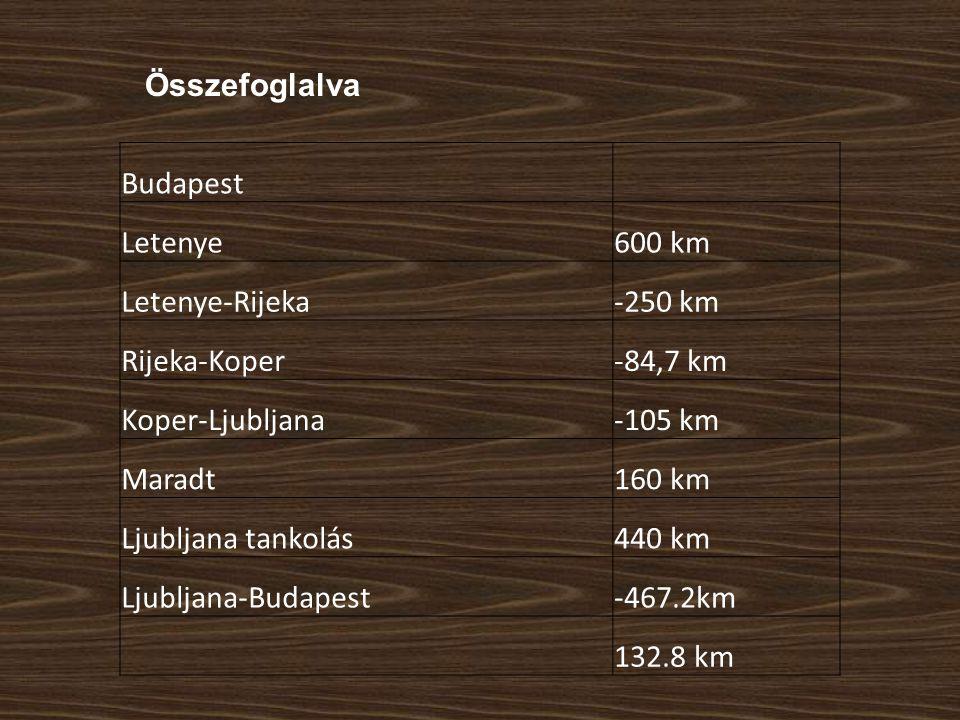Budapest Letenye600 km Letenye-Rijeka-250 km Rijeka-Koper-84,7 km Koper-Ljubljana-105 km Maradt160 km Ljubljana tankolás440 km Ljubljana-Budapest-467.2km 132.8 km Összefoglalva