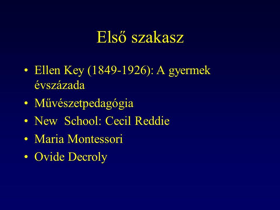 Első szakasz Ellen Key (1849-1926): A gyermek évszázada Művészetpedagógia New School: Cecil Reddie Maria Montessori Ovide Decroly