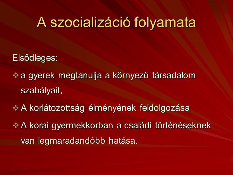 A szocializáció  az egyén az adott kultúrában megtanul és elsajátít bizonyos társadalmi, szervezeti vagy csoport jellemzőket,  különböző értékeket é