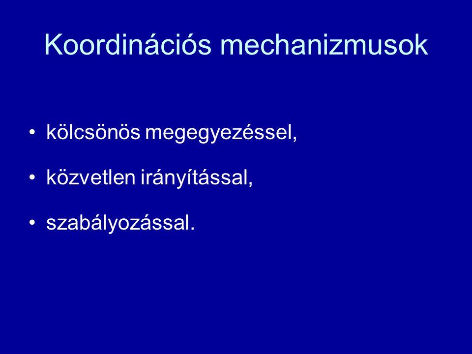 Koordinációs mechanizmusok kölcsönös megegyezéssel, közvetlen irányítással, szabályozással.