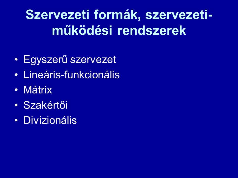 Szervezeti formák, szervezeti- működési rendszerek Egyszerű szervezet Lineáris-funkcionális Mátrix Szakértői Divizionális
