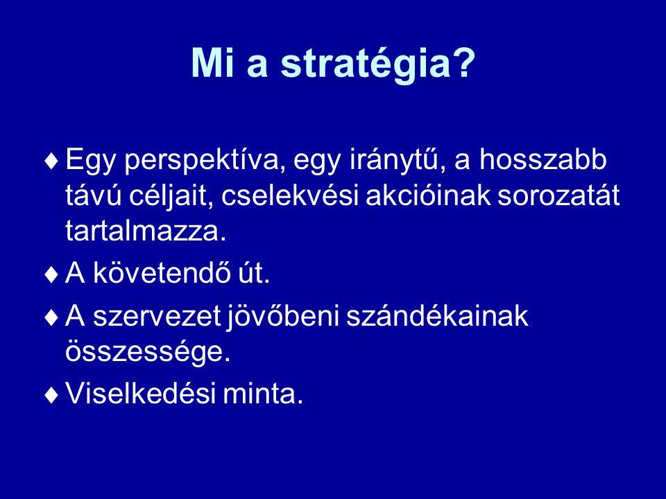 Mi a stratégia.