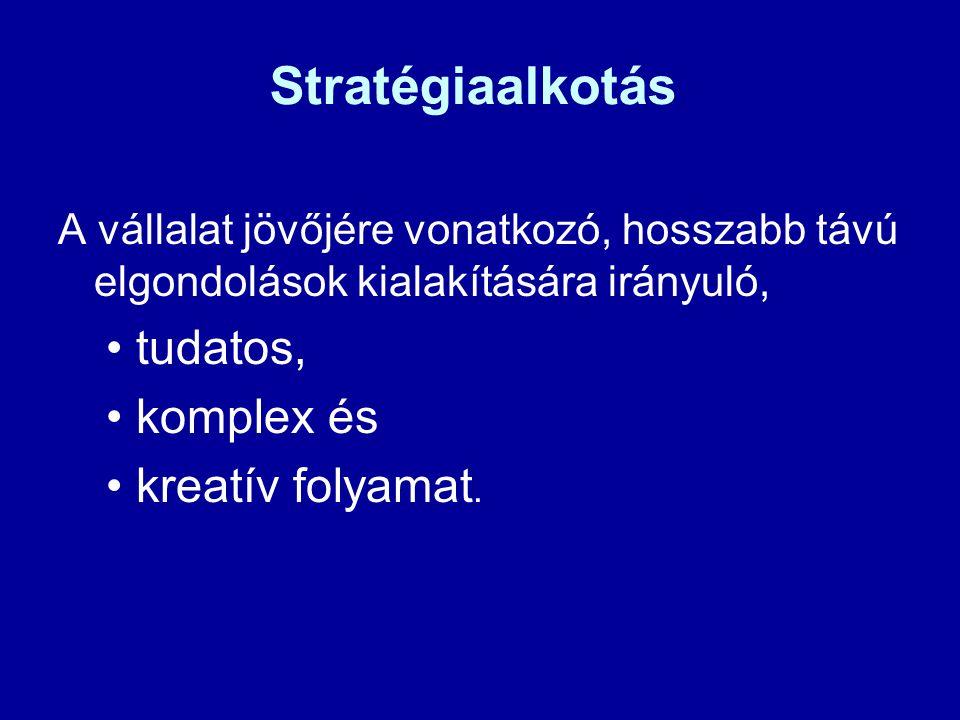 Stratégiaalkotás A vállalat jövőjére vonatkozó, hosszabb távú elgondolások kialakítására irányuló, tudatos, komplex és kreatív folyamat.