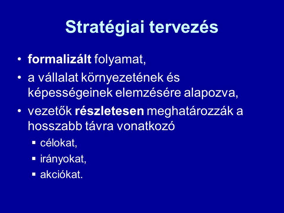 Stratégiai tervezés formalizált folyamat, a vállalat környezetének és képességeinek elemzésére alapozva, vezetők részletesen meghatározzák a hosszabb távra vonatkozó  célokat,  irányokat,  akciókat.