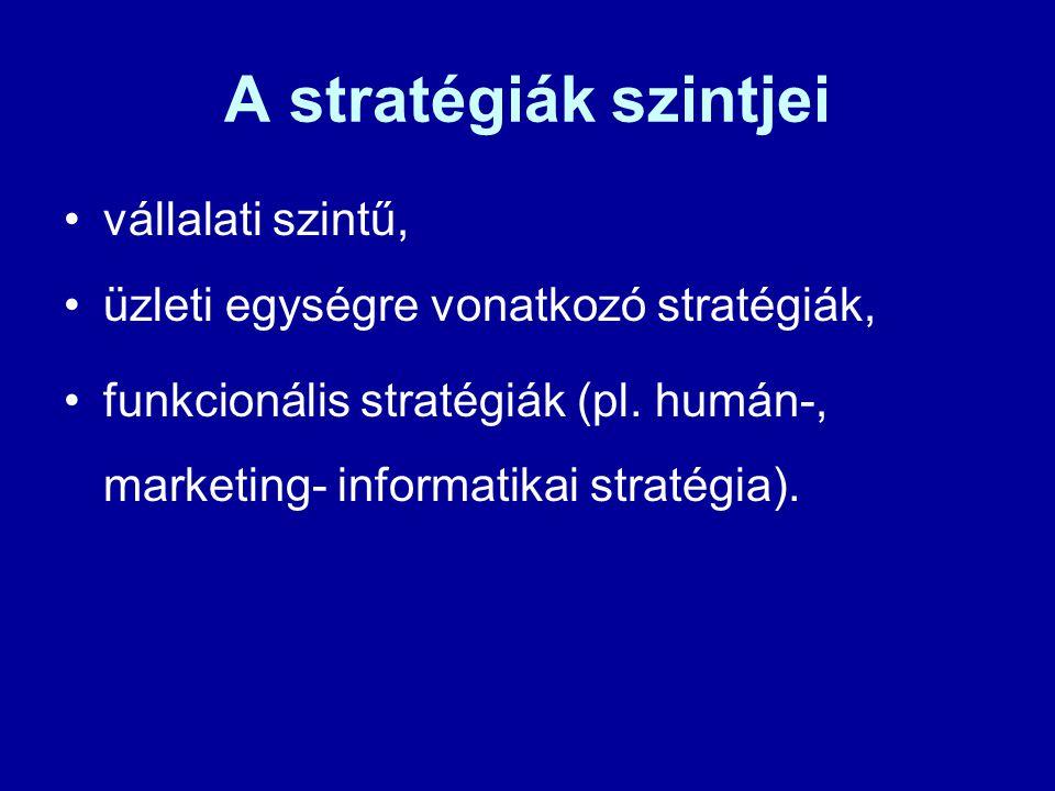 A stratégiák szintjei vállalati szintű, üzleti egységre vonatkozó stratégiák, funkcionális stratégiák (pl.