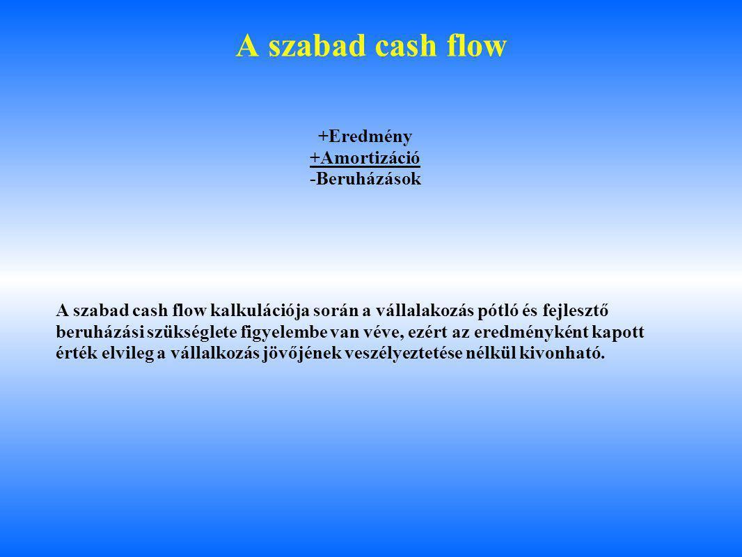 A szabad cash flow +Eredmény +Amortizáció -Beruházások A szabad cash flow kalkulációja során a vállalakozás pótló és fejlesztő beruházási szükséglete