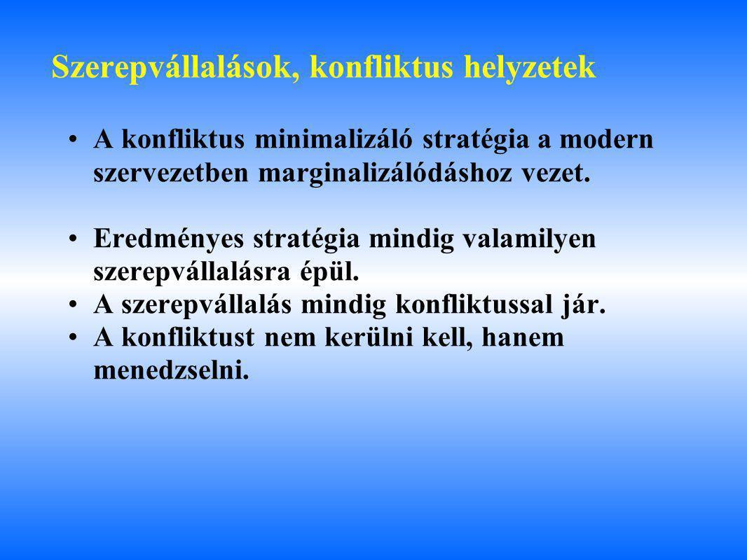 Szerepvállalások, konfliktus helyzetek A konfliktus minimalizáló stratégia a modern szervezetben marginalizálódáshoz vezet.