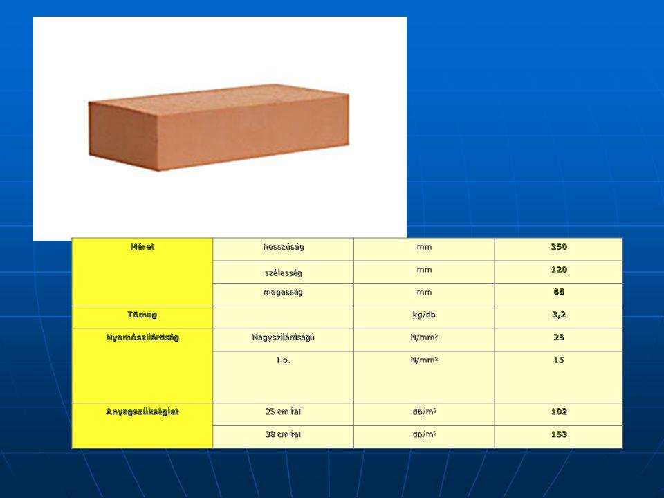 Mérethosszúságmm250szélességmm120 magasságmm65 Tömeg kg/db3,2 NyomószilárdságNagyszilárdságú N/mm 2 25 I.o.