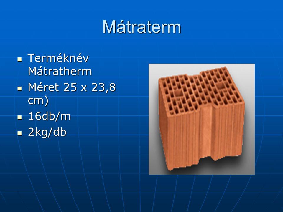 Mátraterm Terméknév Mátratherm Méret 25 x 23,8 cm) 16db/m 2kg/db